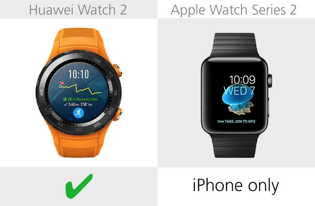 Huawei Watch 2 против Apple Watch Series 2: Android Wear или Watch OS 9
