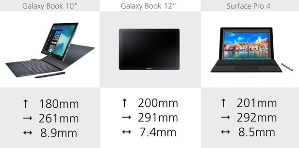 Samsung Galaxy Book против Microsoft Surface Pro 4: Windows-баталии устройств 2 в 1 2