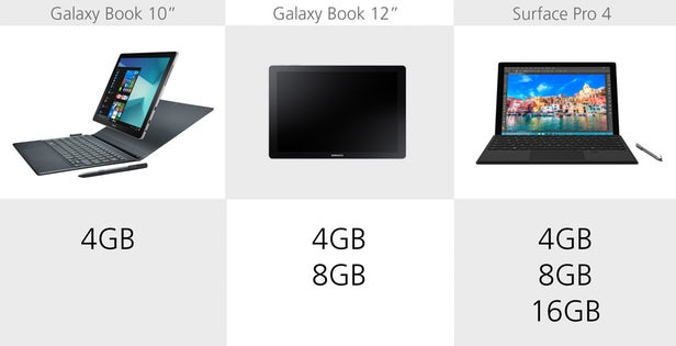 Samsung Galaxy Book против Microsoft Surface Pro 4: Windows-баталии устройств 2 в 1 8