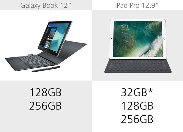 Samsung Galaxy Book против Apple iPad Pro: Windows против iOS 6