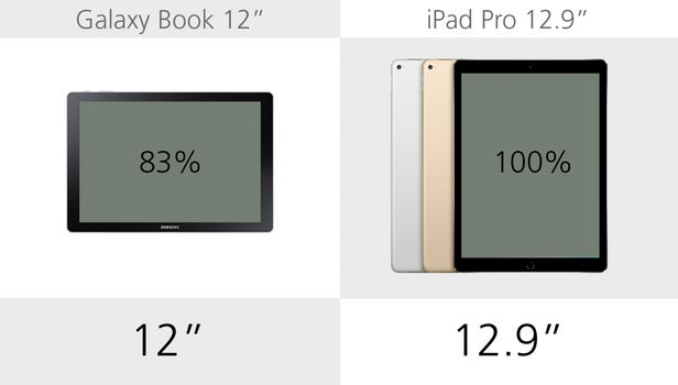 Samsung Galaxy Book против Apple iPad Pro: Windows против iOS 5