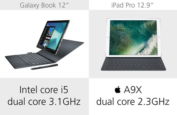 Samsung Galaxy Book против Apple iPad Pro: Windows против iOS 7