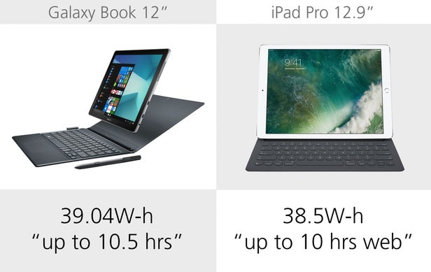 Samsung Galaxy Book против Apple iPad Pro: Windows против iOS 9
