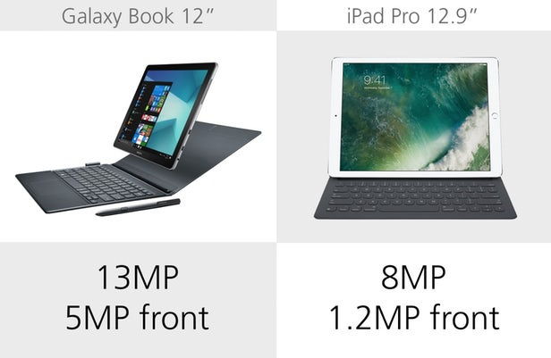 Samsung Galaxy Book против Apple iPad Pro: Windows против iOS 8