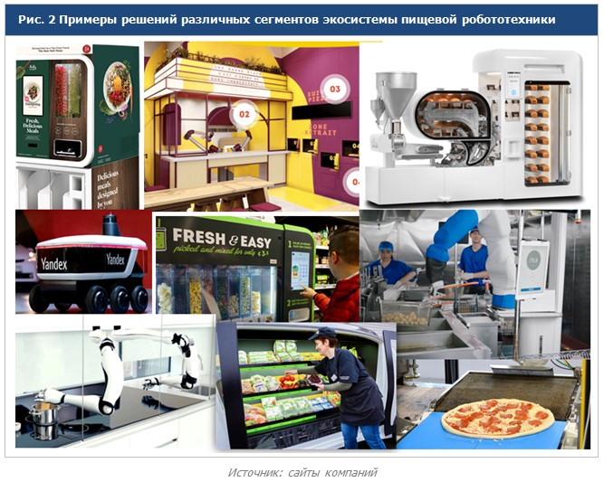 Food robotics examples_JPC