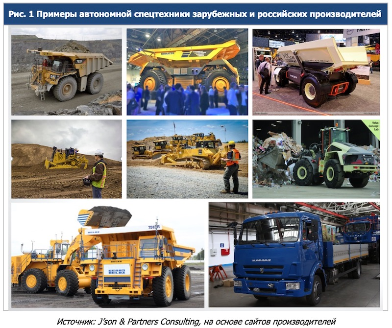 Unmanned constructuion vehicles