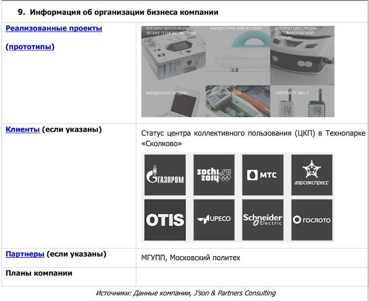 Profiles of Russian Engineering Design Offices_Part 3