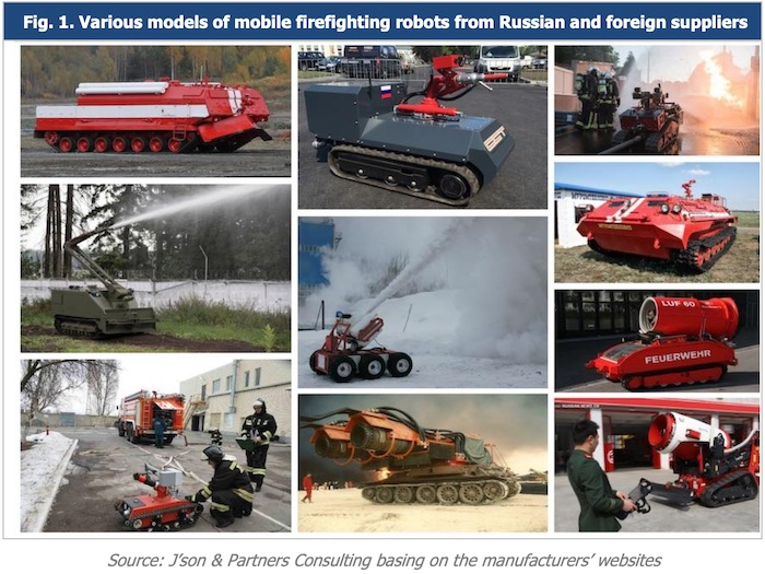 Fig. 1. Various models of mobile firefighting robots from Russian and foreign suppliers